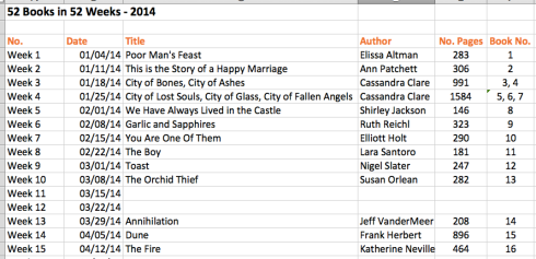 my april book tally